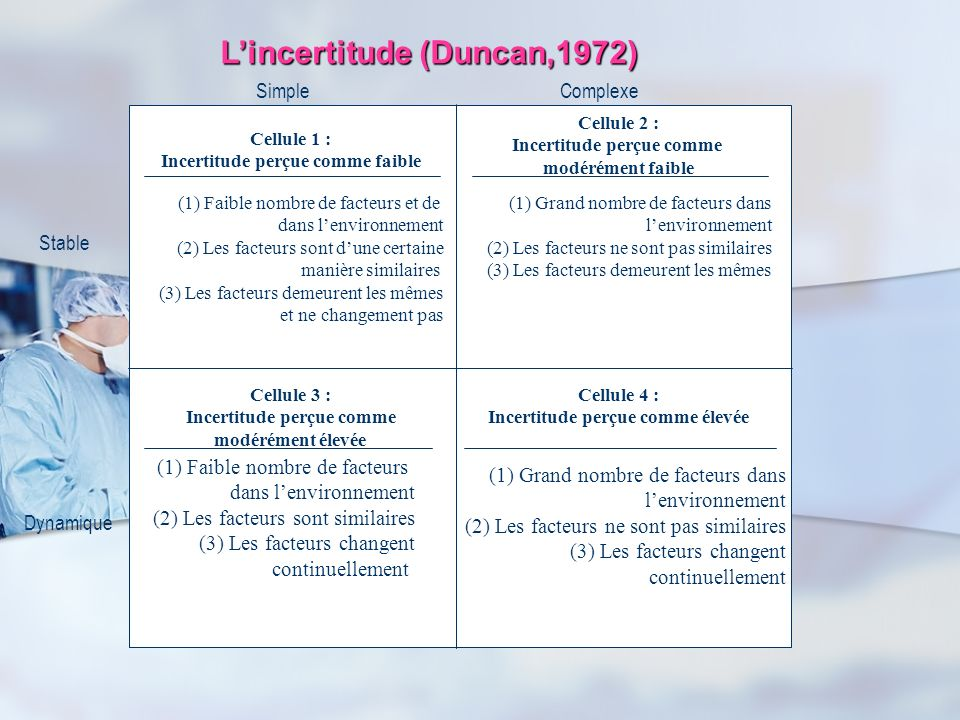 L'incertitude (Duncan,1972)
