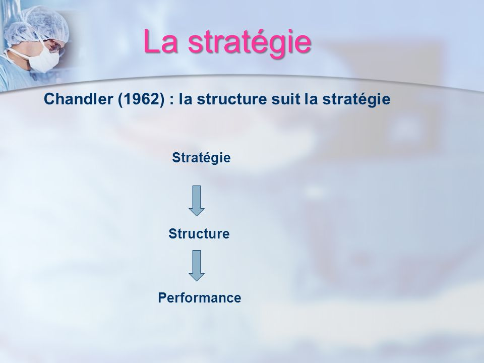 La stratégie Chandler (1962) : la structure suit la stratégie