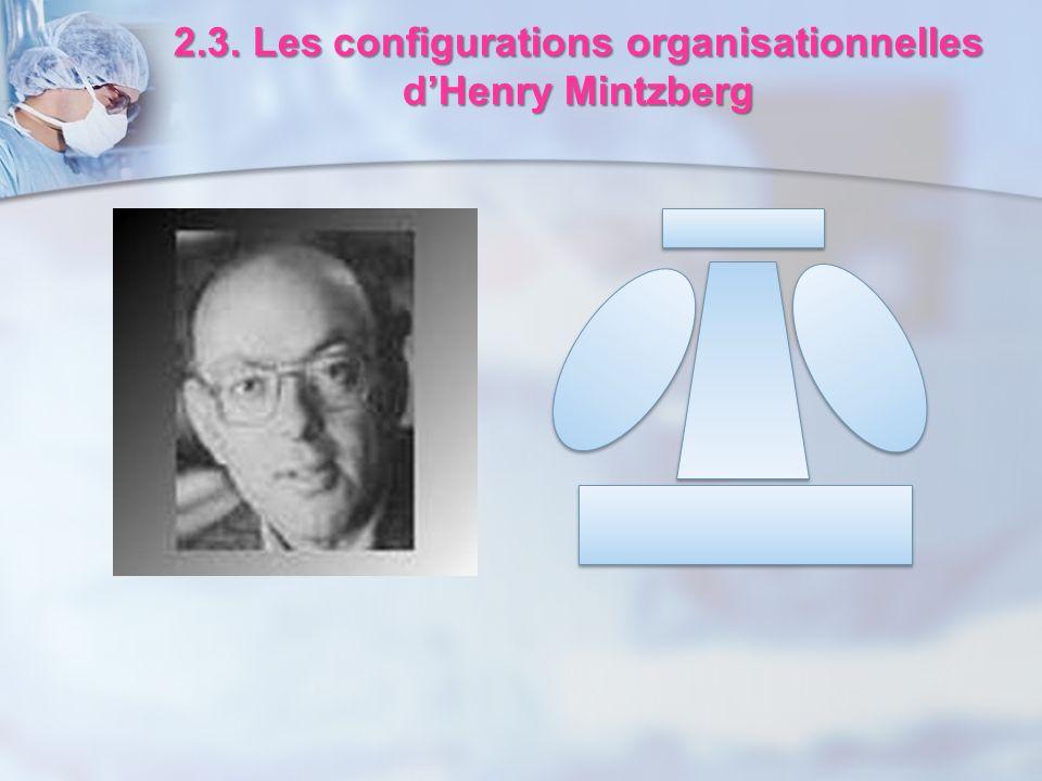 2.3. Les configurations organisationnelles d'Henry Mintzberg