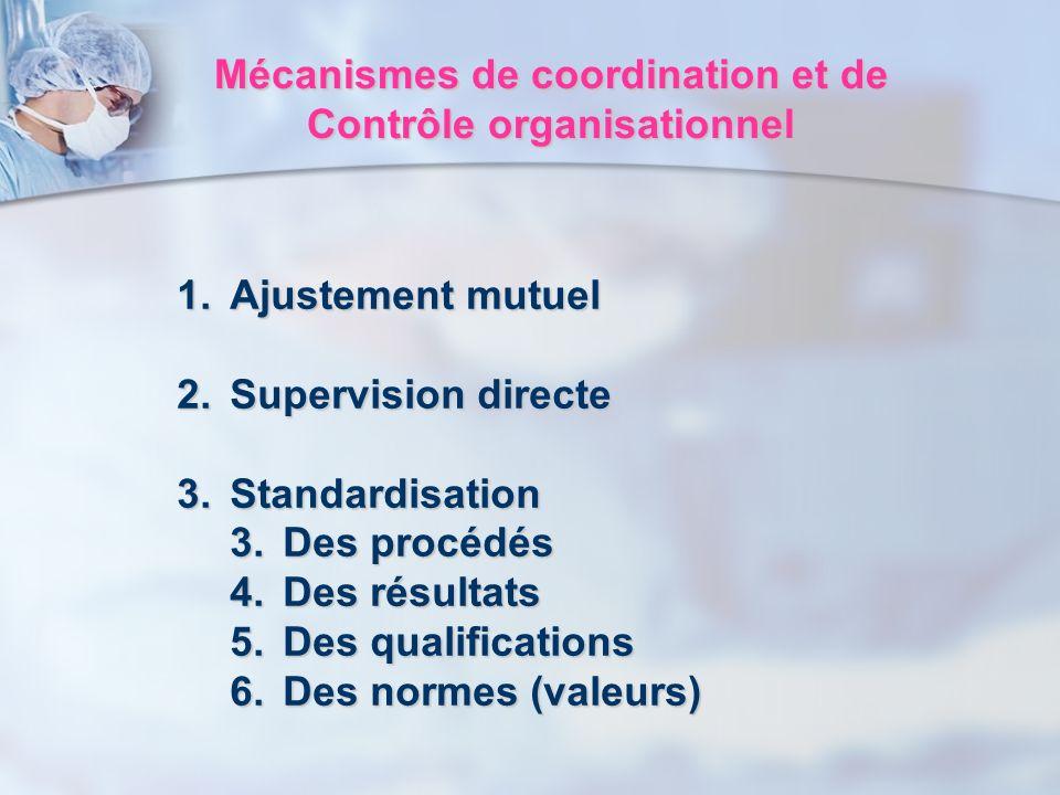 Mécanismes de coordination et de Contrôle organisationnel