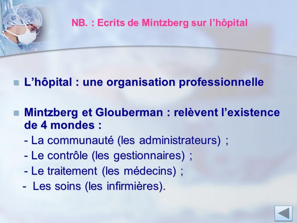 NB. : Ecrits de Mintzberg sur l'hôpital