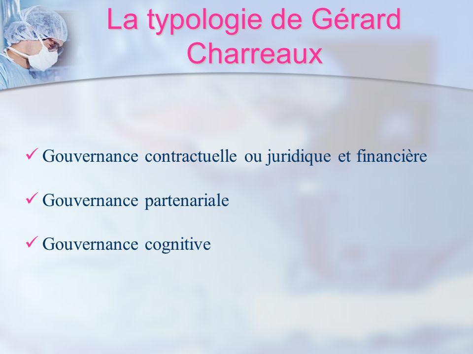 La typologie de Gérard Charreaux