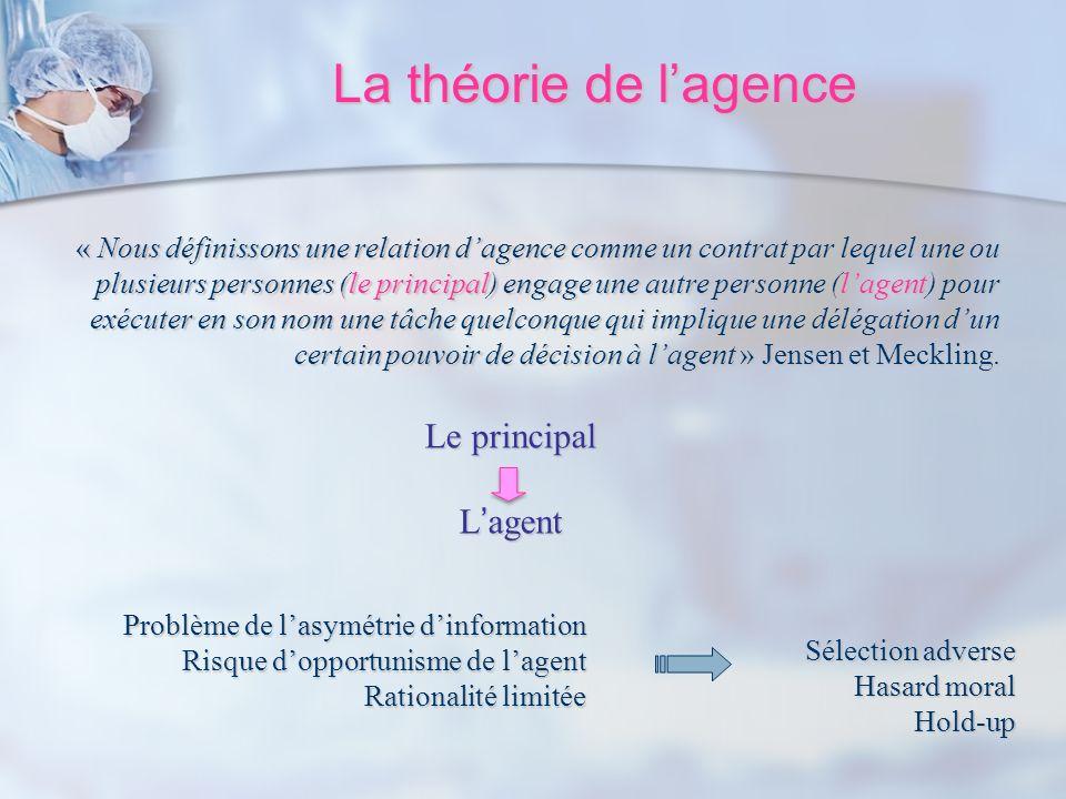 La théorie de l'agence Le principal L'agent