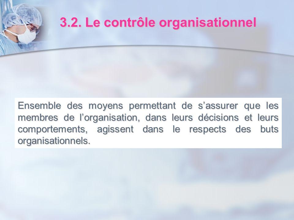 3.2. Le contrôle organisationnel