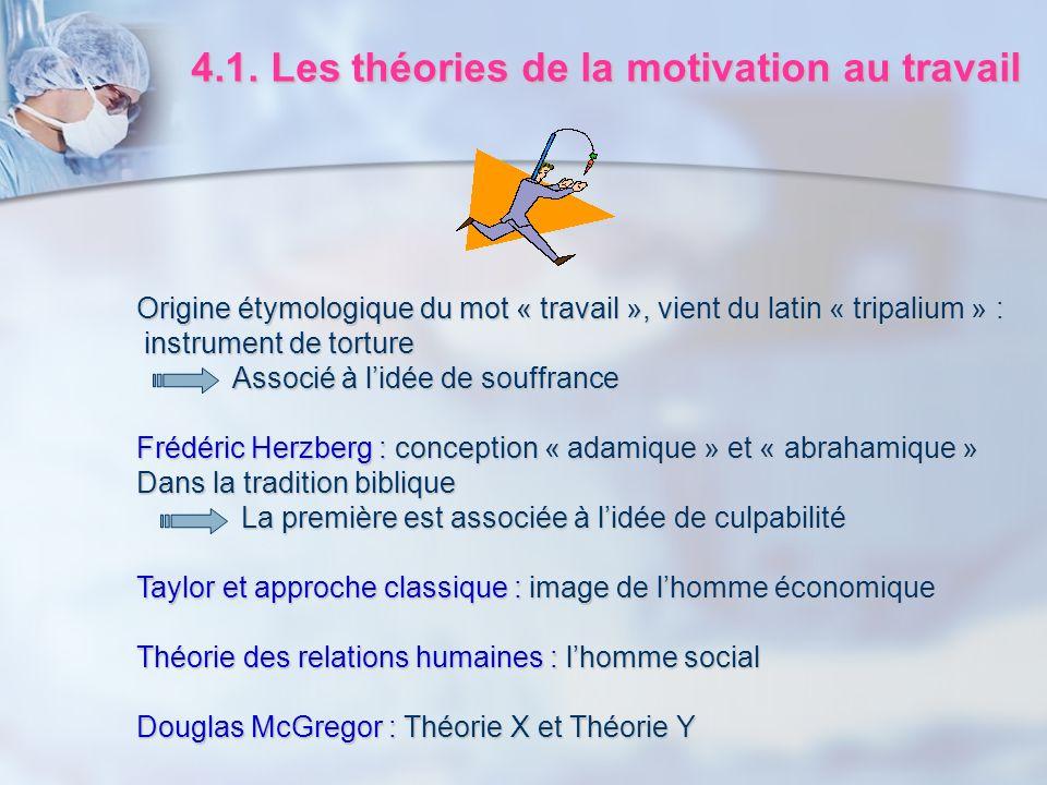 4.1. Les théories de la motivation au travail