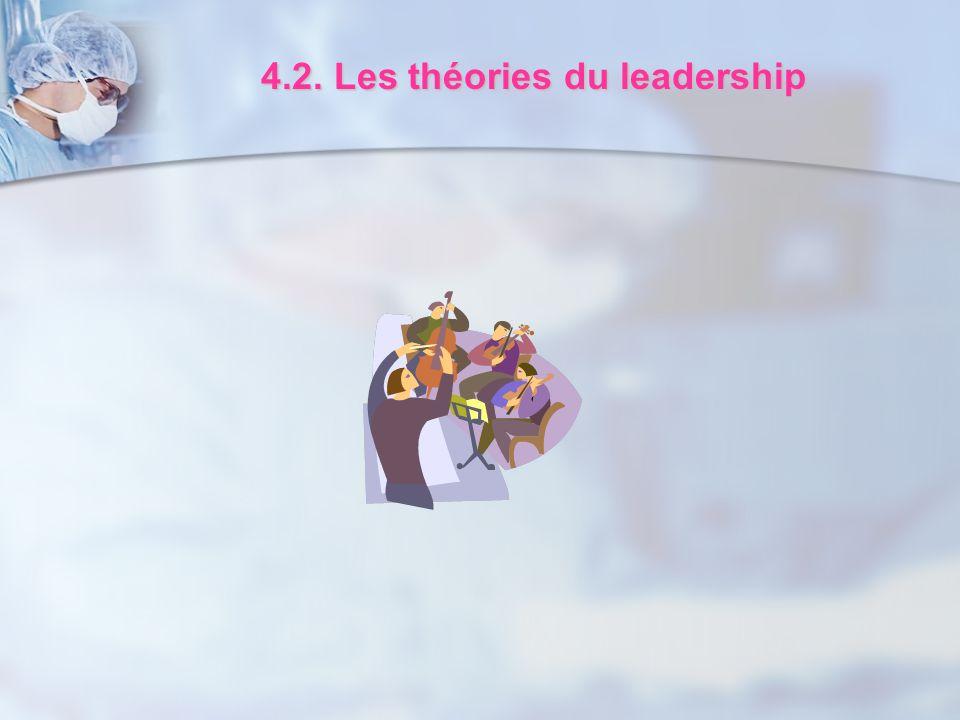 4.2. Les théories du leadership