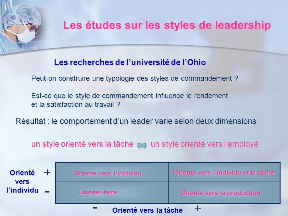 - - Les études sur les styles de leadership + +