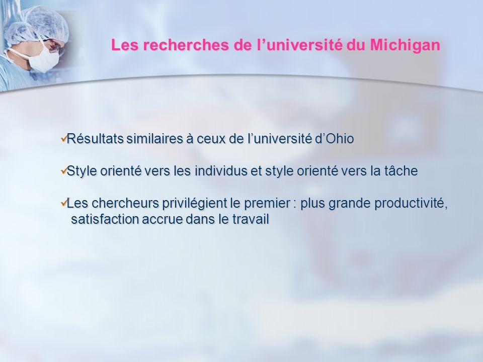 Les recherches de l'université du Michigan