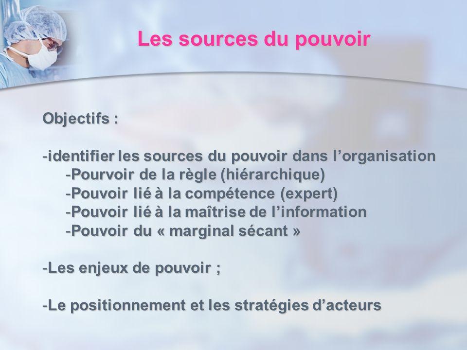 Les sources du pouvoir Objectifs :