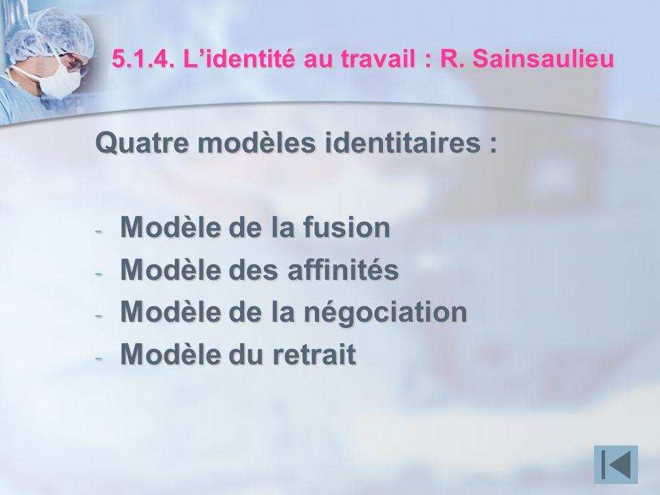 5.1.4. L'identité au travail : R. Sainsaulieu