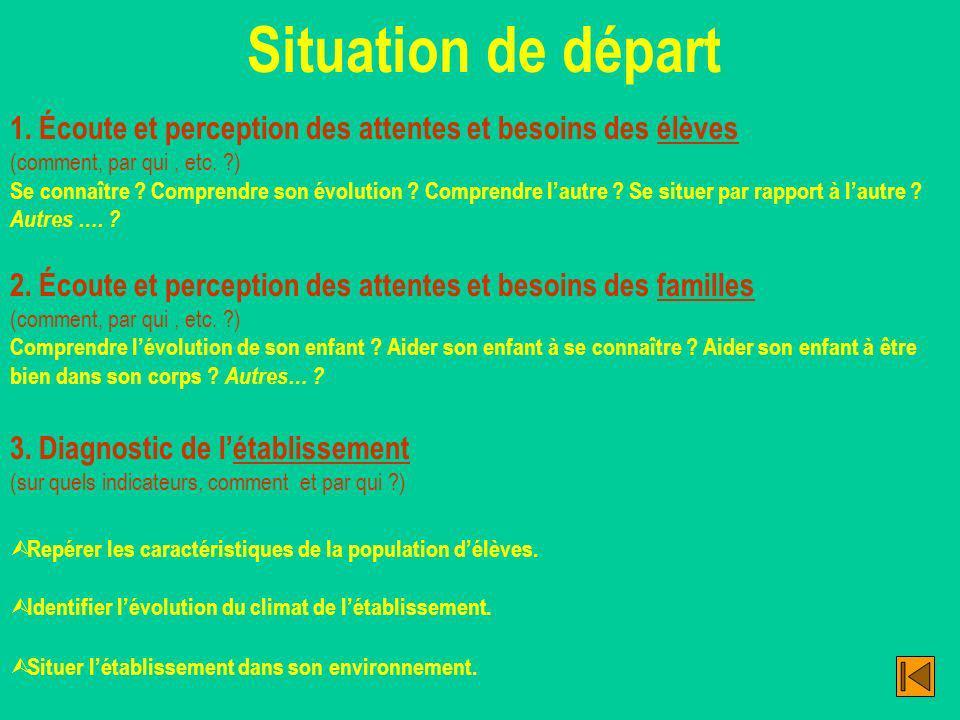 Situation de départ 1. Écoute et perception des attentes et besoins des élèves. (comment, par qui , etc. )