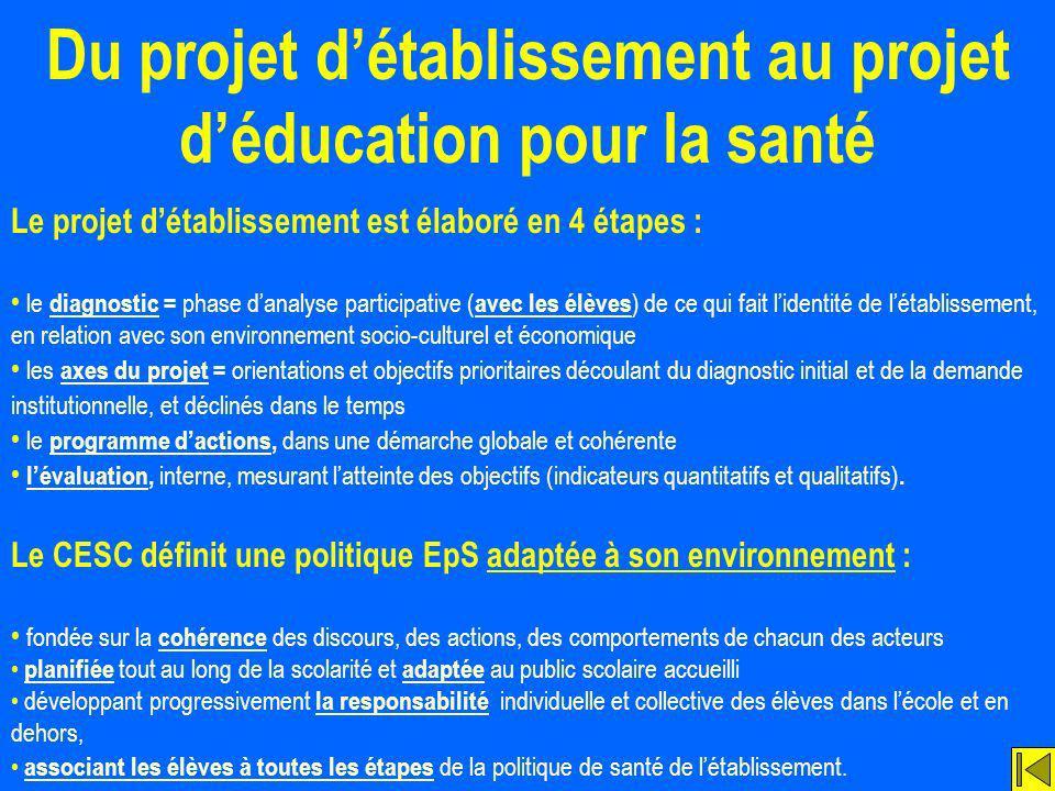 Du projet d'établissement au projet d'éducation pour la santé
