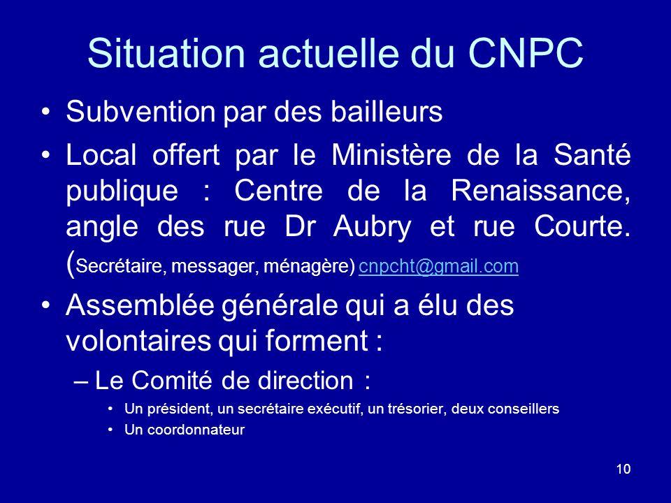 Situation actuelle du CNPC
