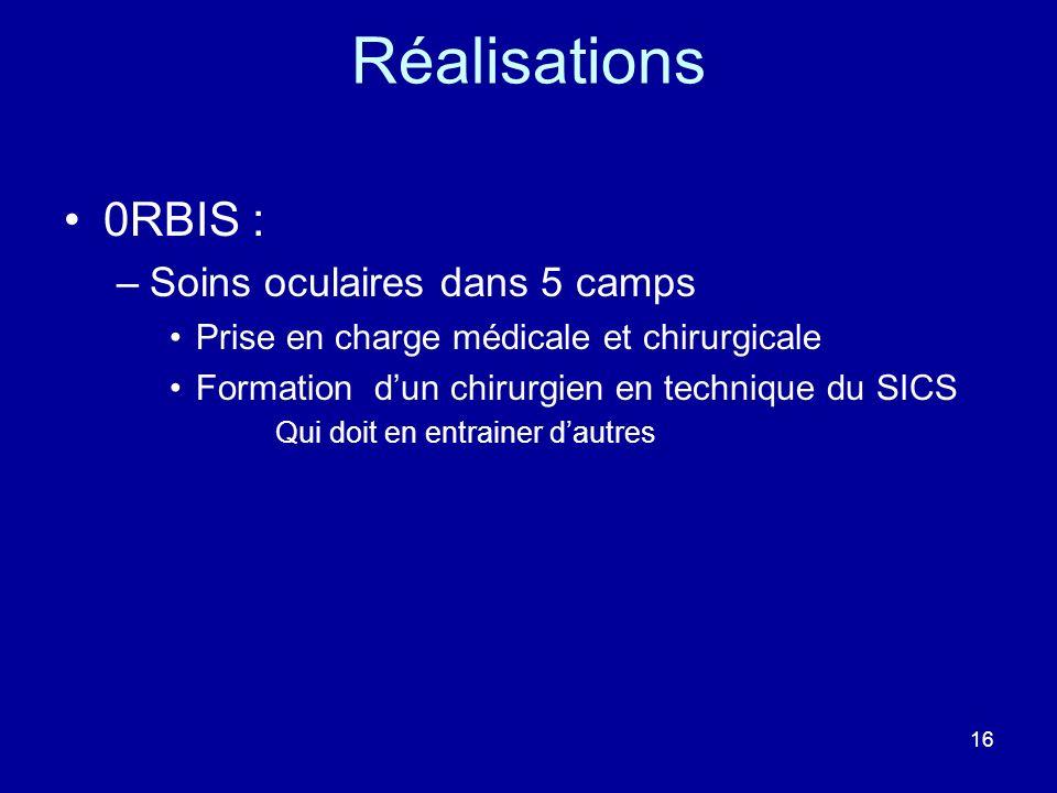 Réalisations 0RBIS : Soins oculaires dans 5 camps