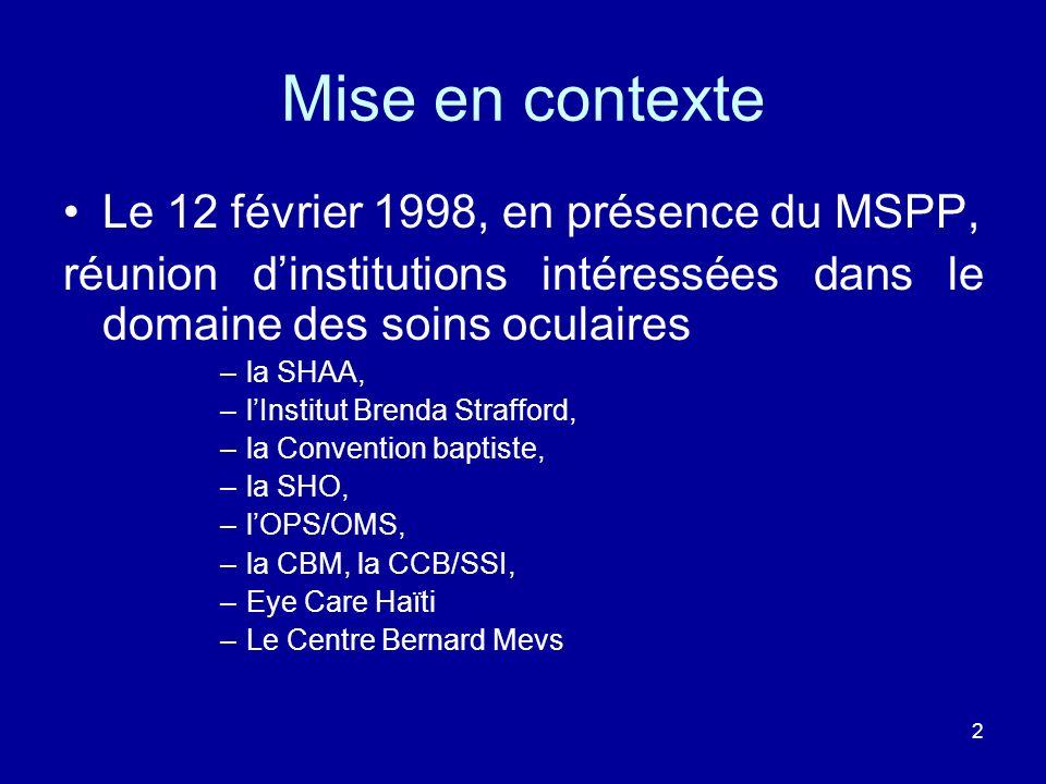 Mise en contexte Le 12 février 1998, en présence du MSPP,