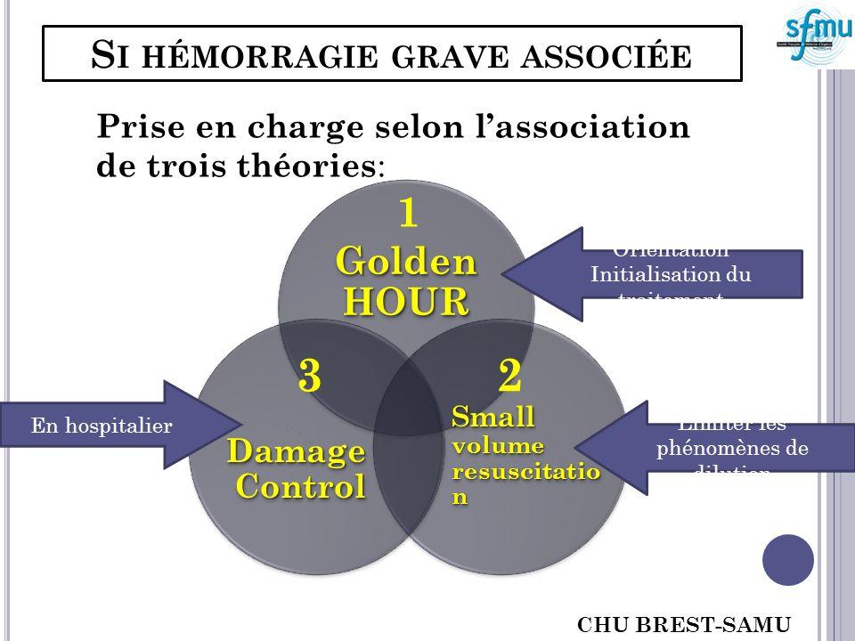 Si hémorragie grave associée
