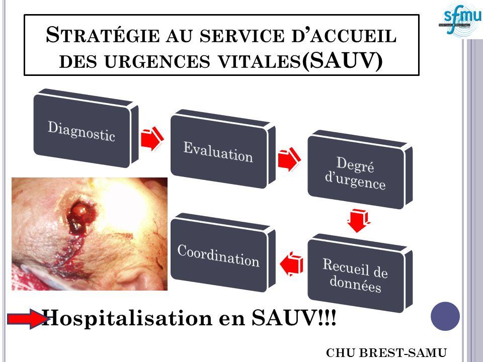 Stratégie au service d'accueil des urgences vitales(SAUV)