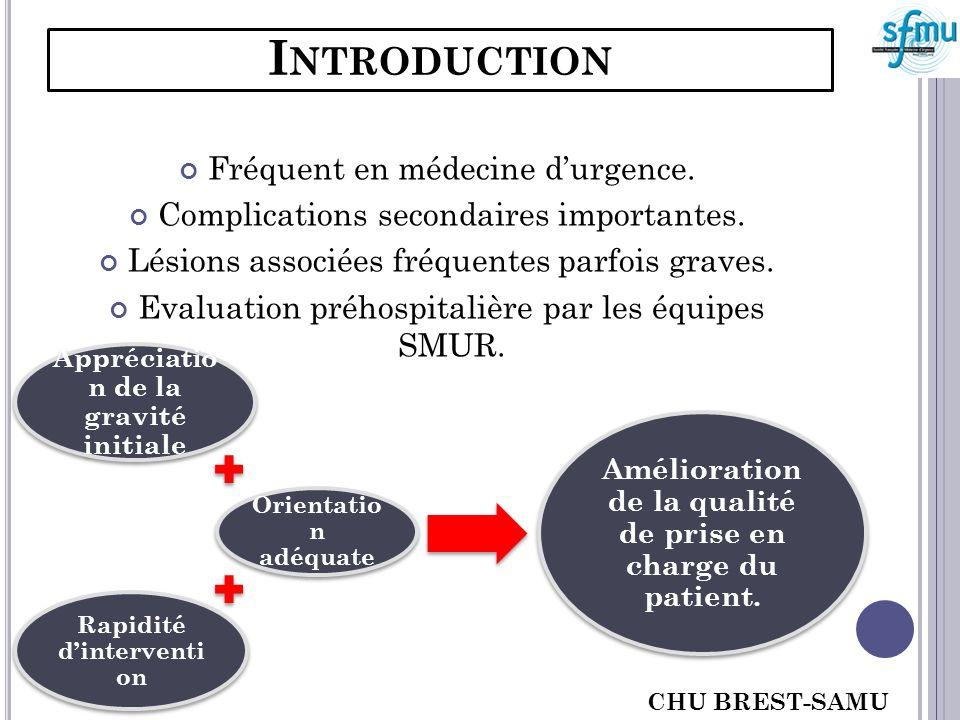 Introduction Fréquent en médecine d'urgence.