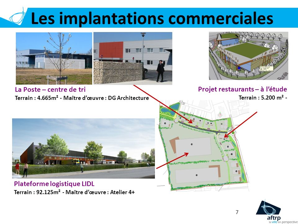 Les implantations commerciales