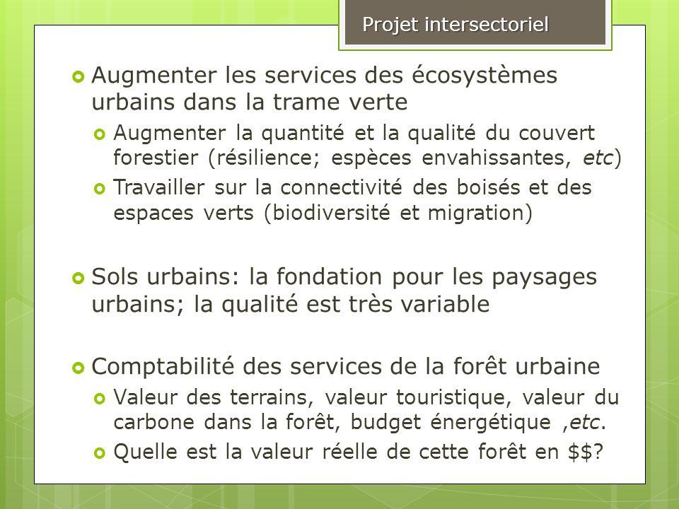 Augmenter les services des écosystèmes urbains dans la trame verte