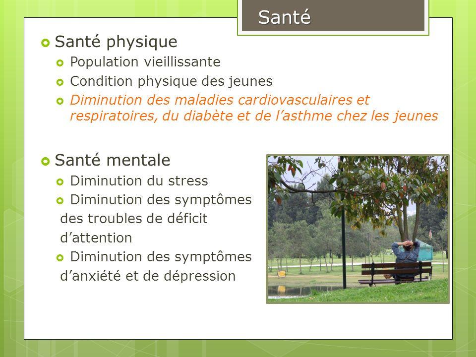 Santé Santé physique Santé mentale Population vieillissante