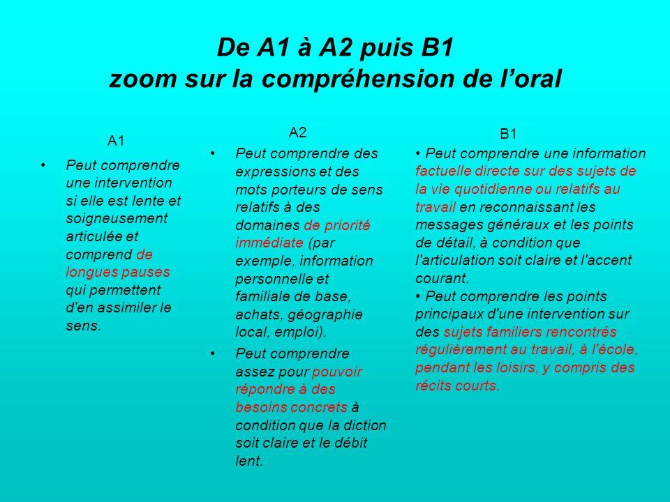 De A1 à A2 puis B1 zoom sur la compréhension de l'oral