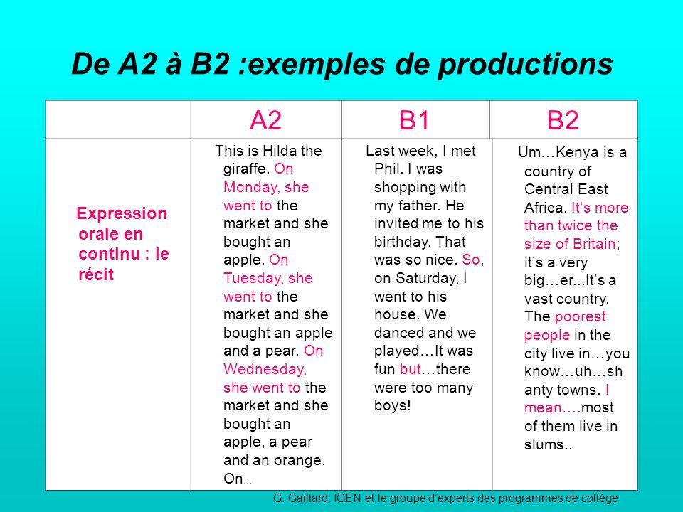 De A2 à B2 :exemples de productions