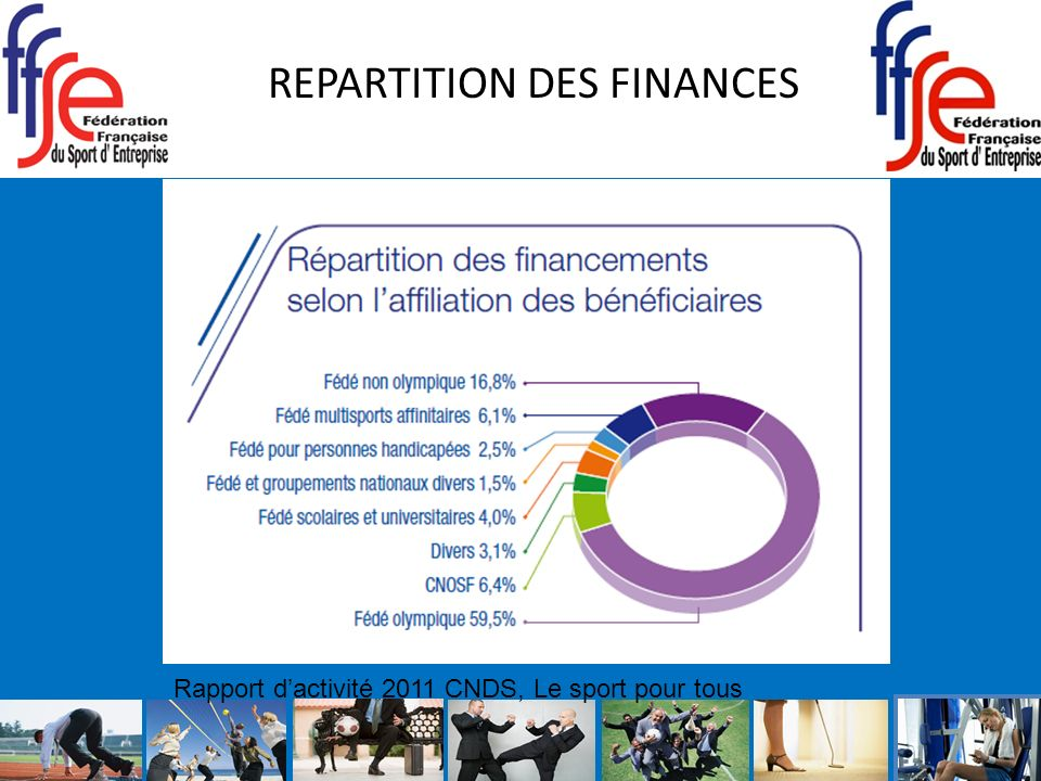 REPARTITION DES FINANCES