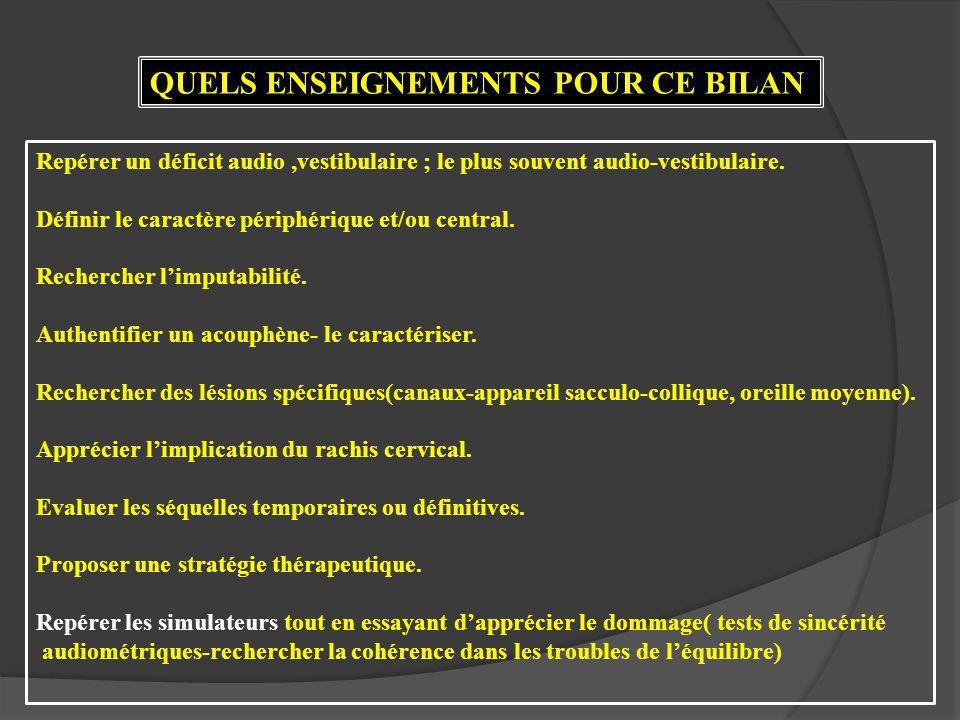 QUELS ENSEIGNEMENTS POUR CE BILAN