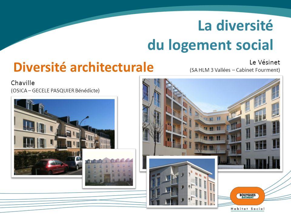 La diversité du logement social