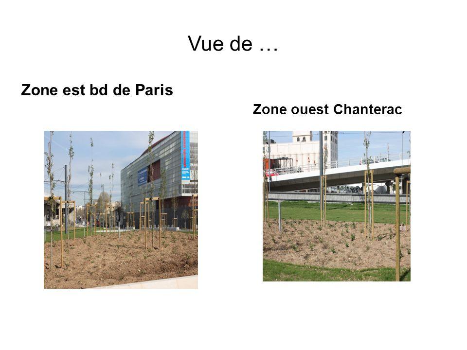 Vue de … Zone est bd de Paris Zone ouest Chanterac