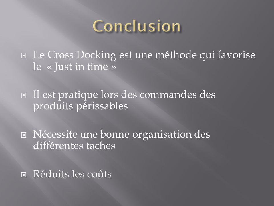 Conclusion Le Cross Docking est une méthode qui favorise le « Just in time » Il est pratique lors des commandes des produits périssables.