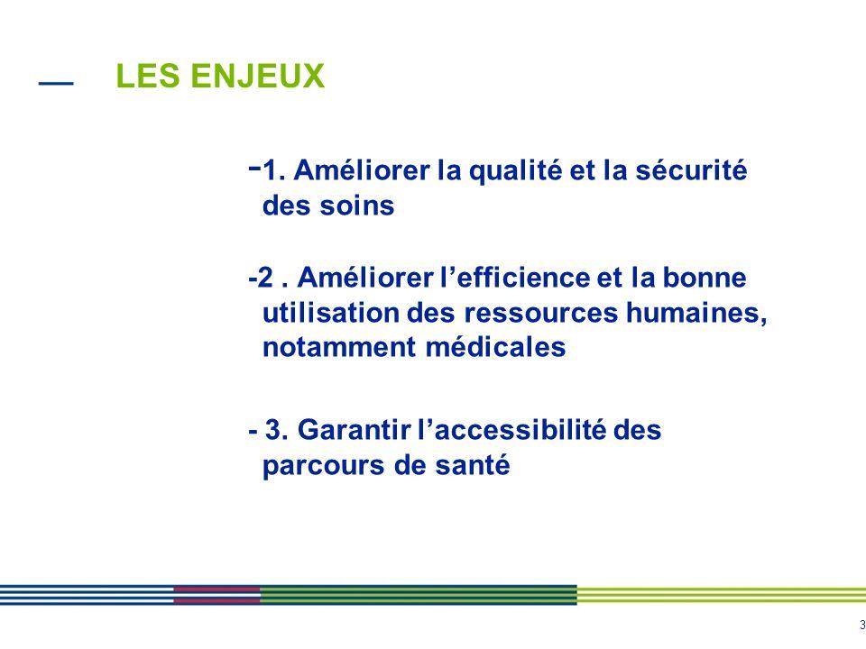 LES ENJEUX 1. Améliorer la qualité et la sécurité des soins