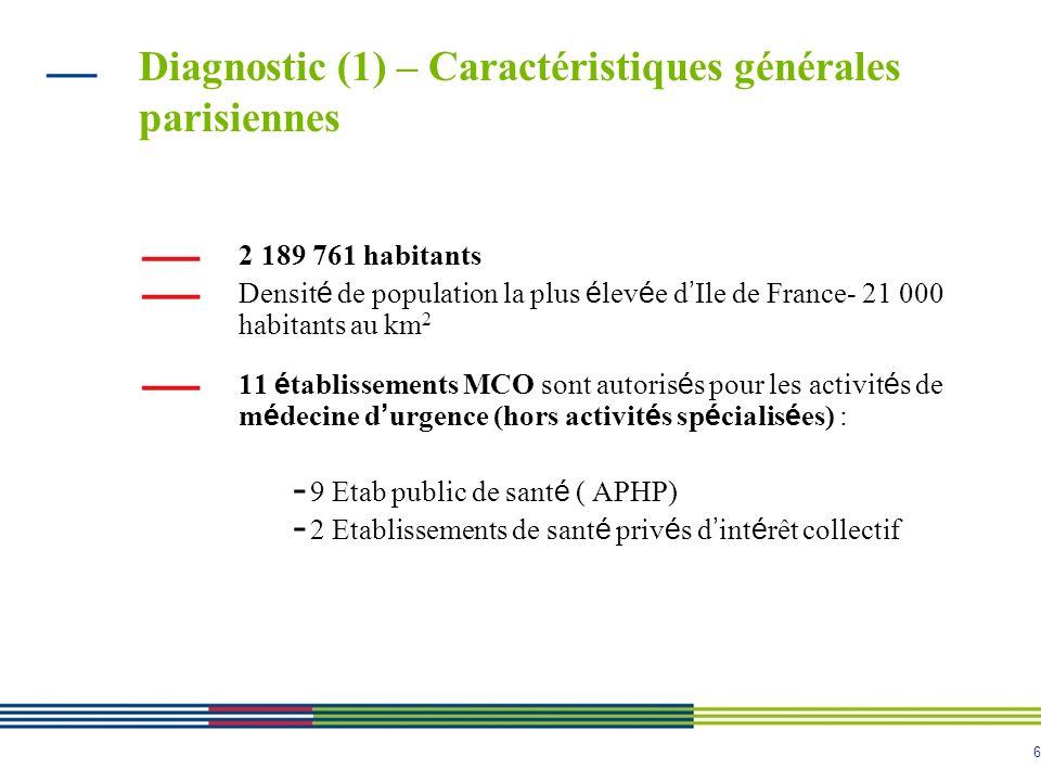 Diagnostic (1) – Caractéristiques générales parisiennes