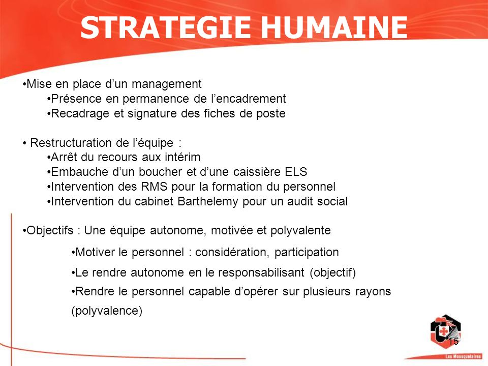 STRATEGIE HUMAINE Mise en place d'un management