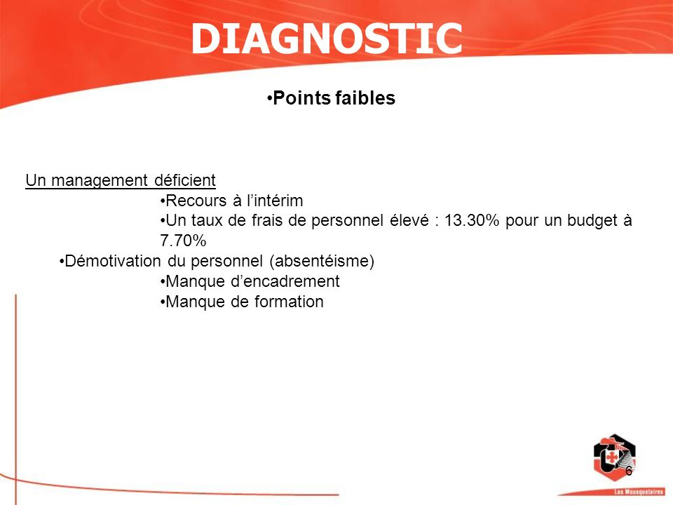 DIAGNOSTIC Points faibles Un management déficient Recours à l'intérim