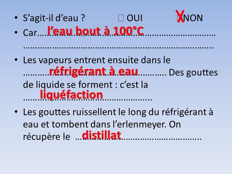 l'eau bout à 100°C réfrigérant à eau liquéfaction distillat