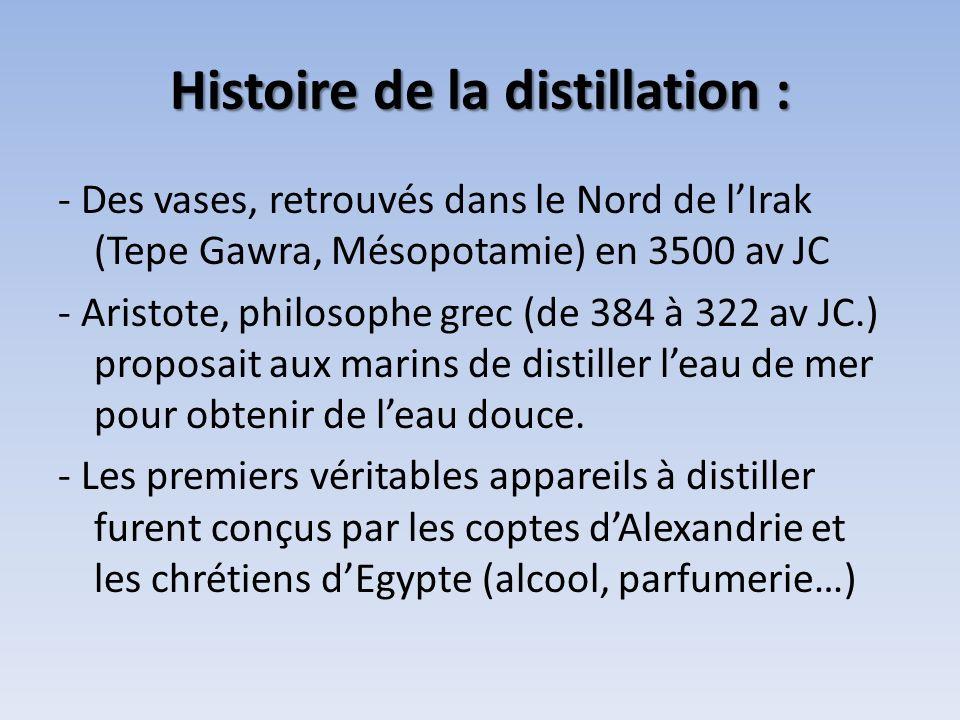 Histoire de la distillation :