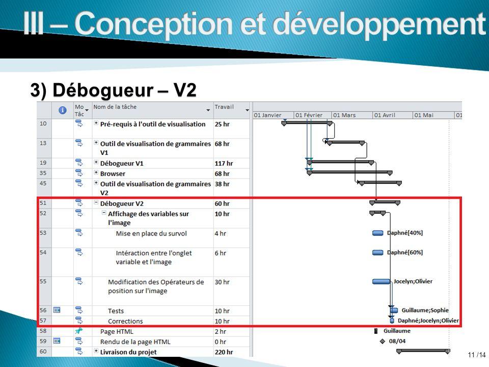 III – Conception et développement