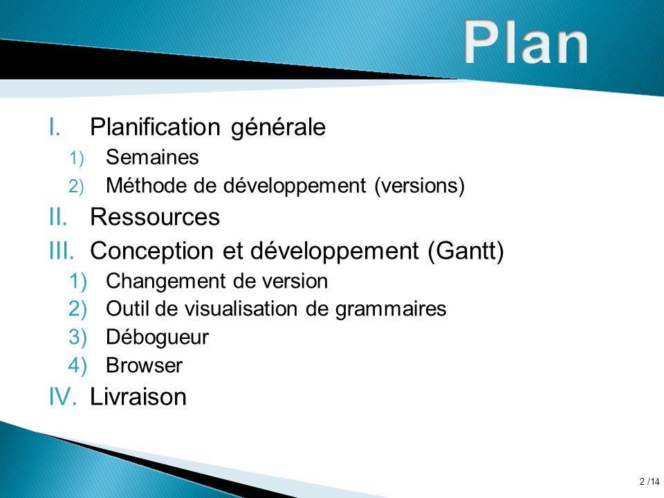 Plan Planification générale Ressources