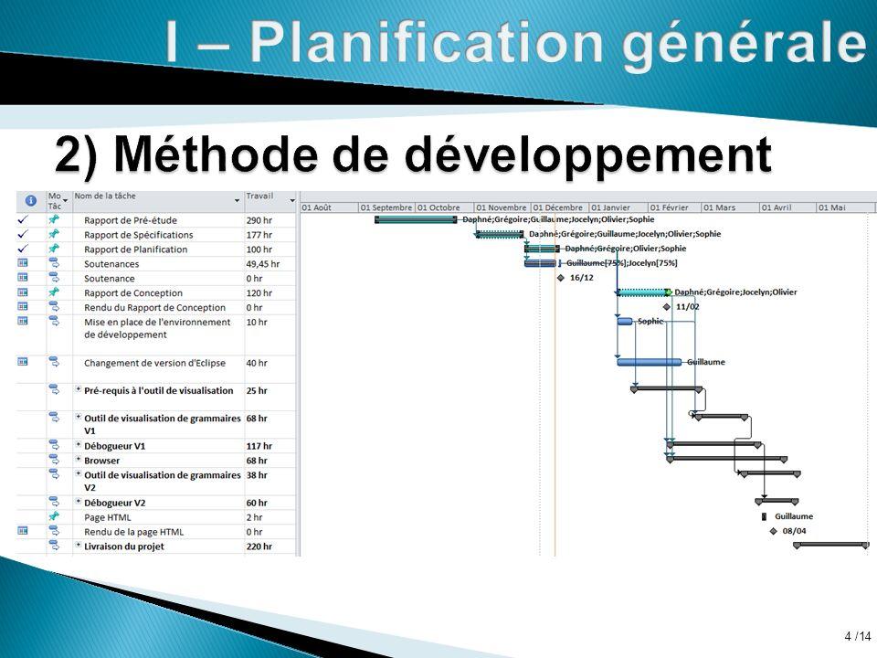 I – Planification générale