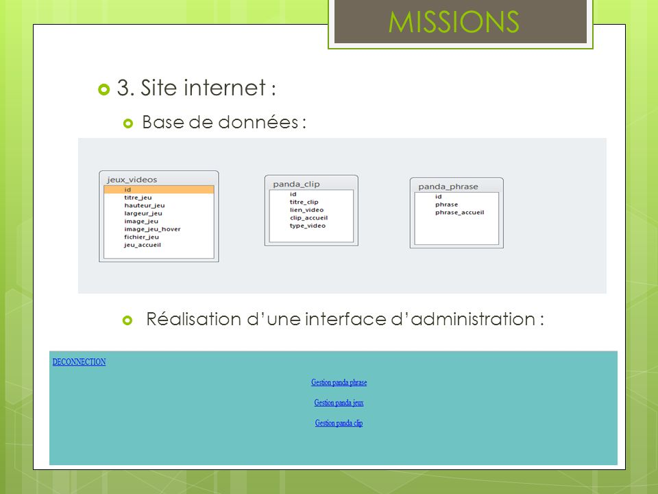 MISSIONS 3. Site internet : Base de données :