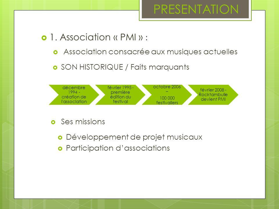 PRESENTATION 1. Association « PMI » :