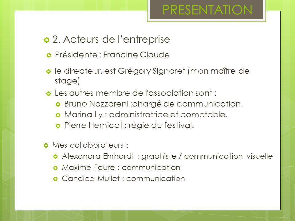 PRESENTATION 2. Acteurs de l'entreprise Présidente : Francine Claude