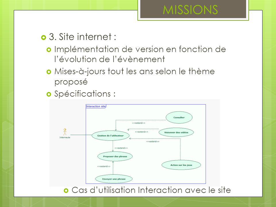 MISSIONS 3. Site internet :