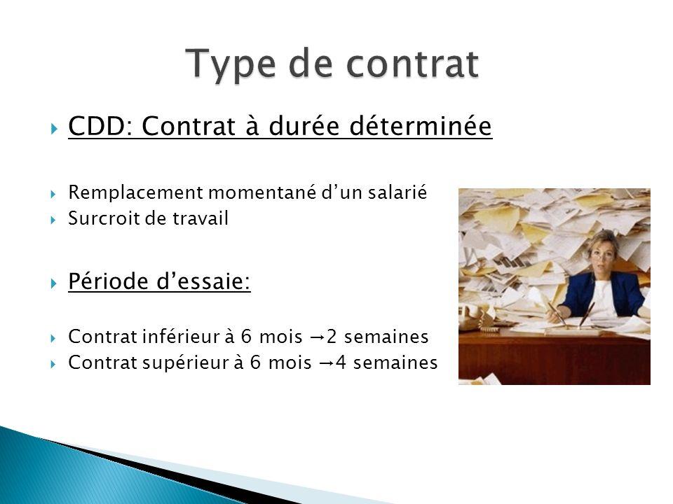 Type de contrat CDD: Contrat à durée déterminée Période d'essaie: