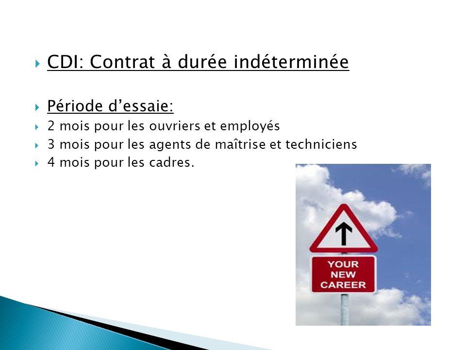 CDI: Contrat à durée indéterminée