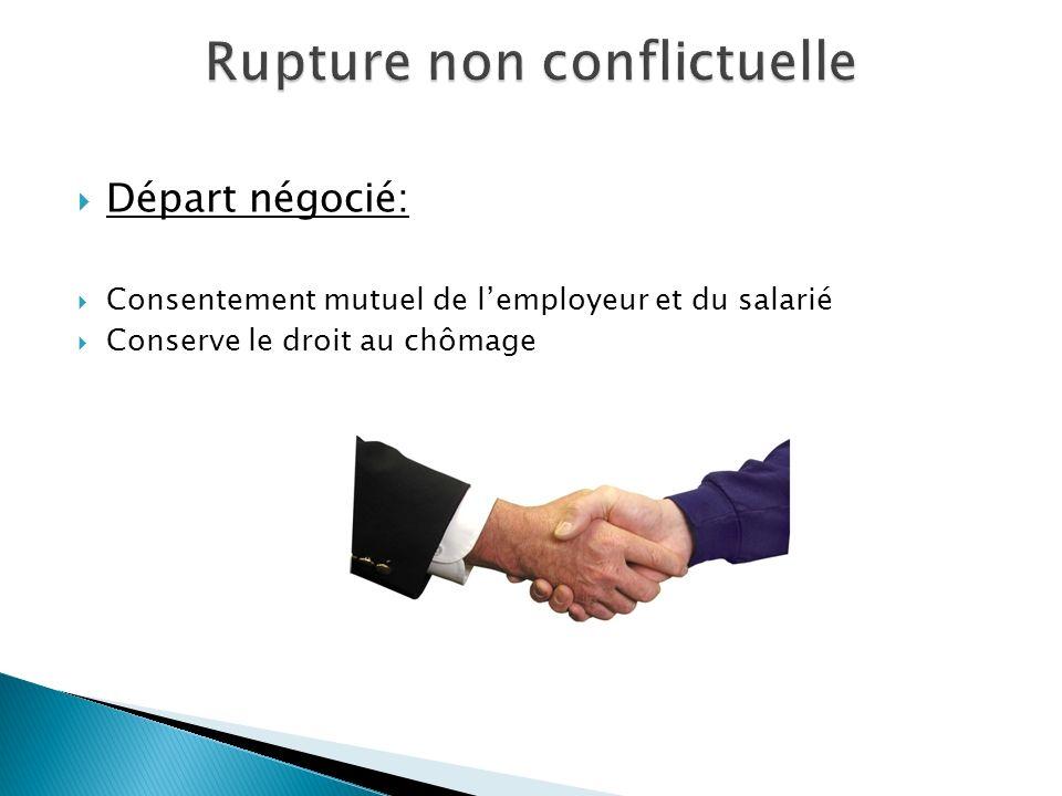 Rupture non conflictuelle