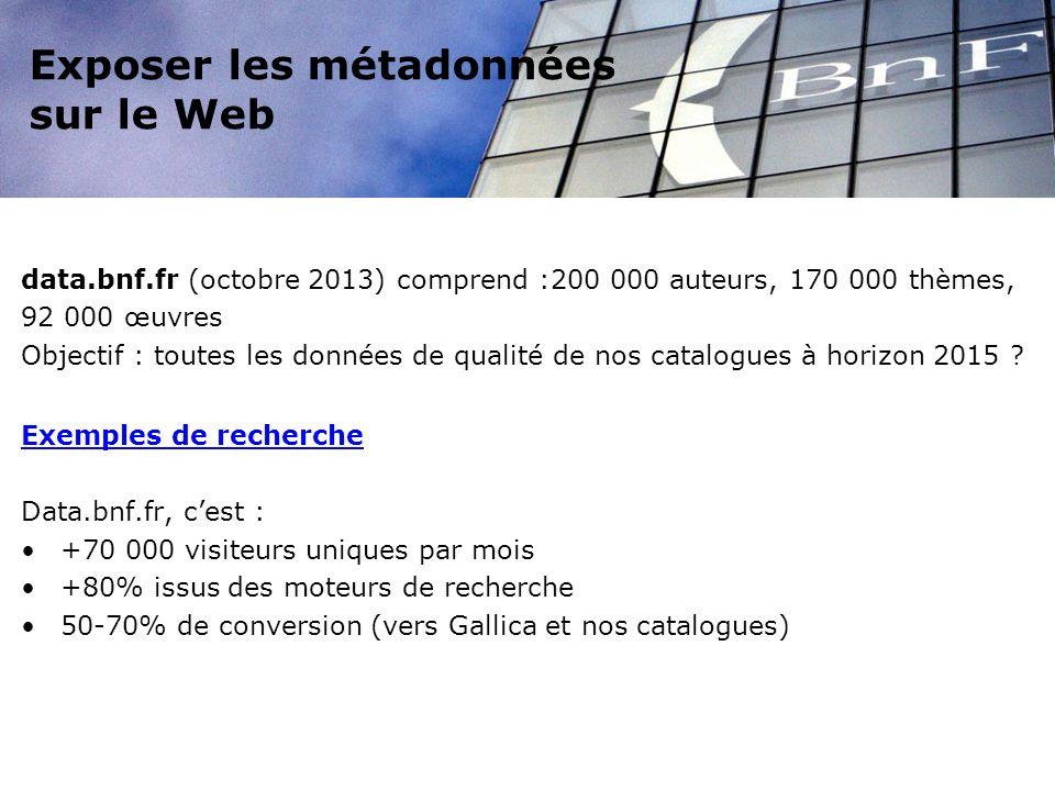 Exposer les métadonnées sur le Web