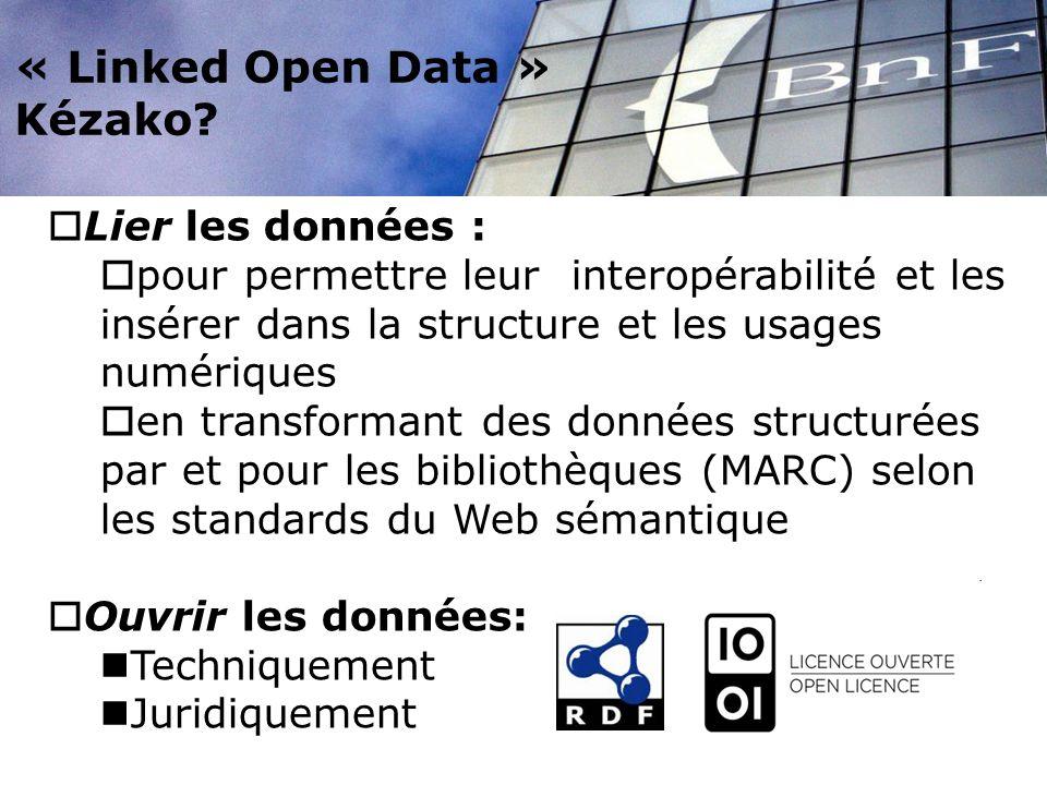 « Linked Open Data » Kézako Lier les données :